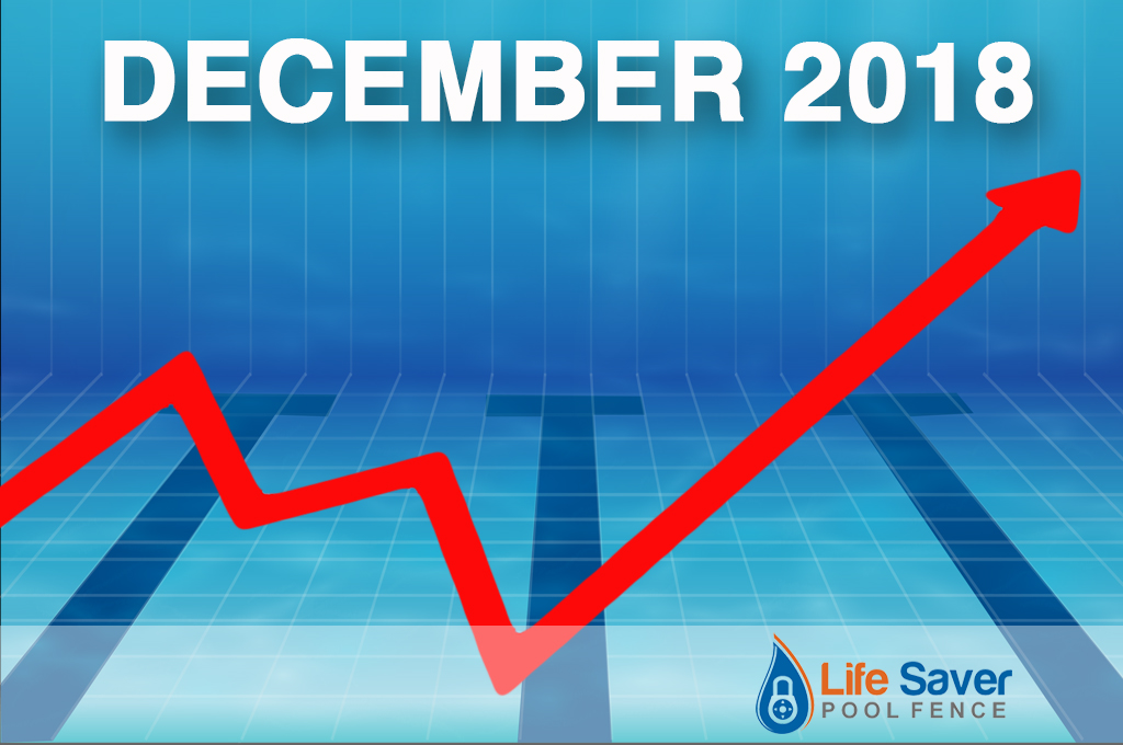 U.S. Drowning Stats for December 2018