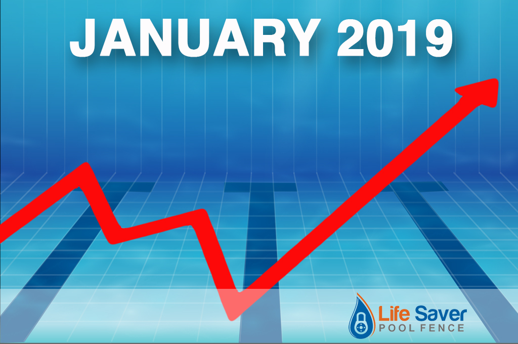 U.S. Drowning Stats for January 2019
