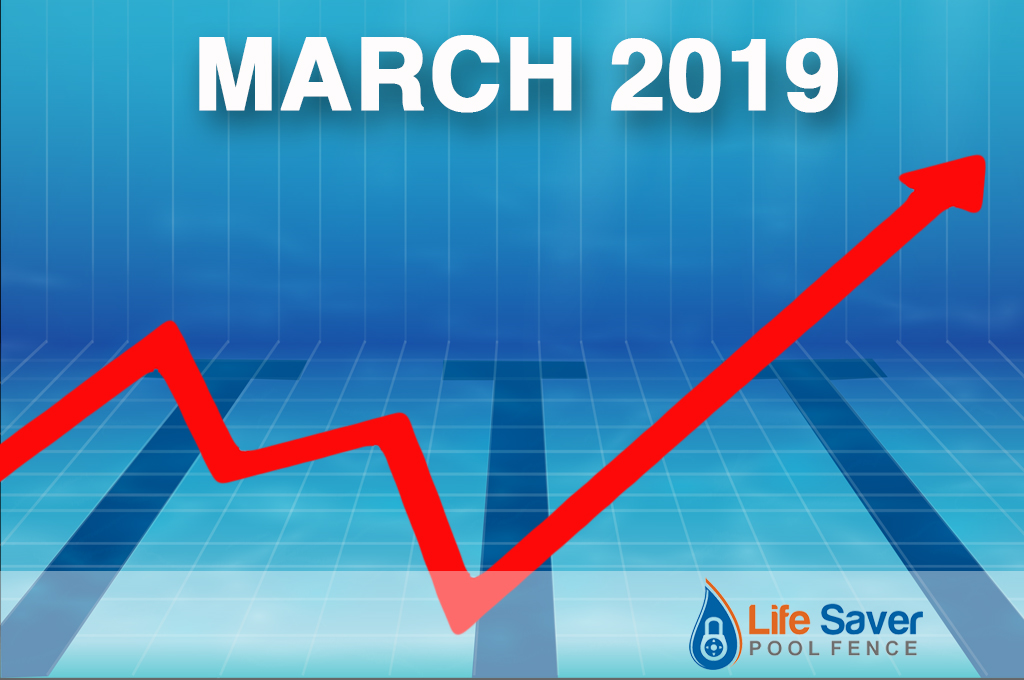 U.S. Drowning Stats for March 2019